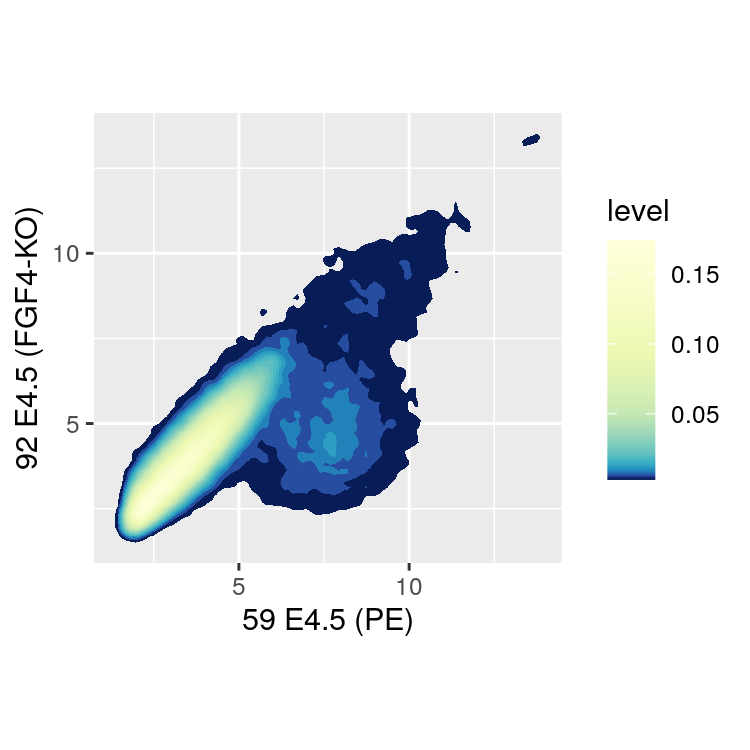 3 High Quality Graphics in R | Modern Statistics for Modern
