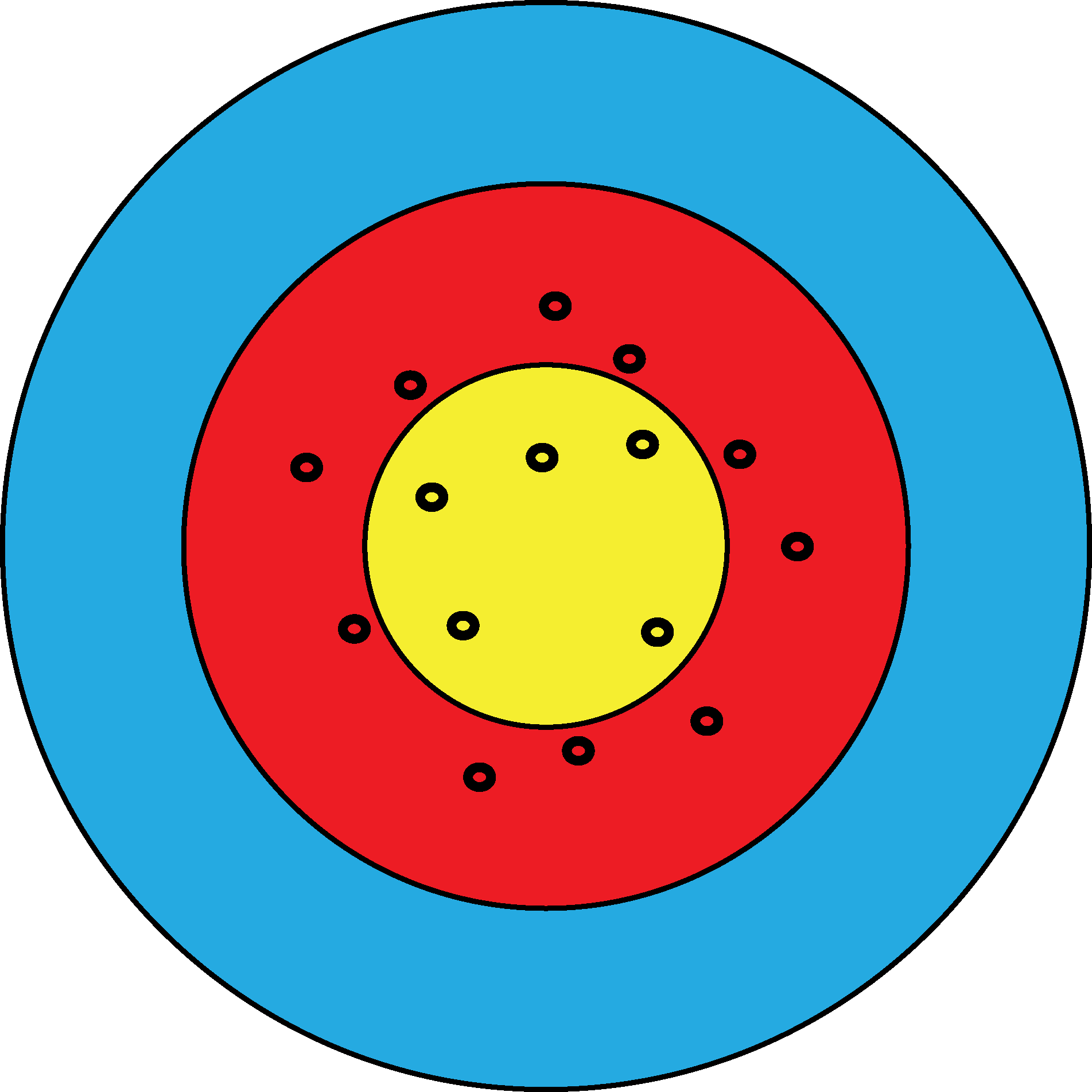 In the upper bull's eye, the estimates are systematically off target, but in a quite reproducible manner. The green segment represents the bias. In the lower bull's eye, the estimates are not biased, as they are centered in the right place, however they have high variance. We can distinguish the two scenarios since we see the result from many shots. If we only had one shot and missed the bull's eye, we could not easily know whether that's because of bias or variance.
