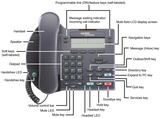 It Services  Voip  Ip Phone 2002