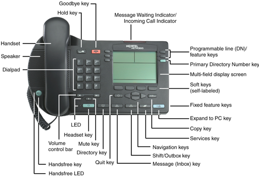 it services voip ip phone 2004 uk internal telephone wiring internal telephone wiring faults