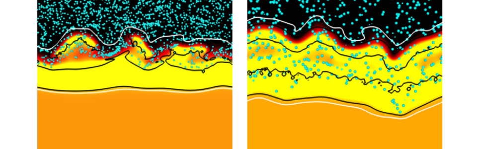 Analysis of segregation and bifurcation in turbulent spray flames: A 3D counterflow configuration