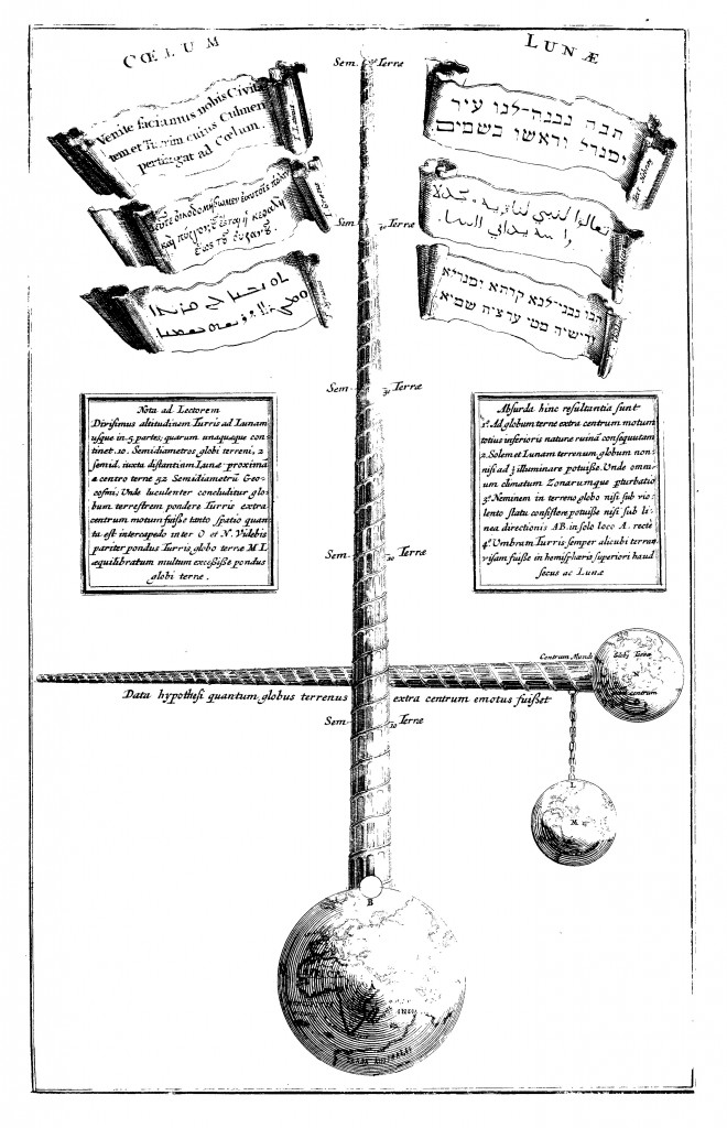 Demonstration that the tower of Babel could not have reached the moon, from Turris Babel, p. 38
