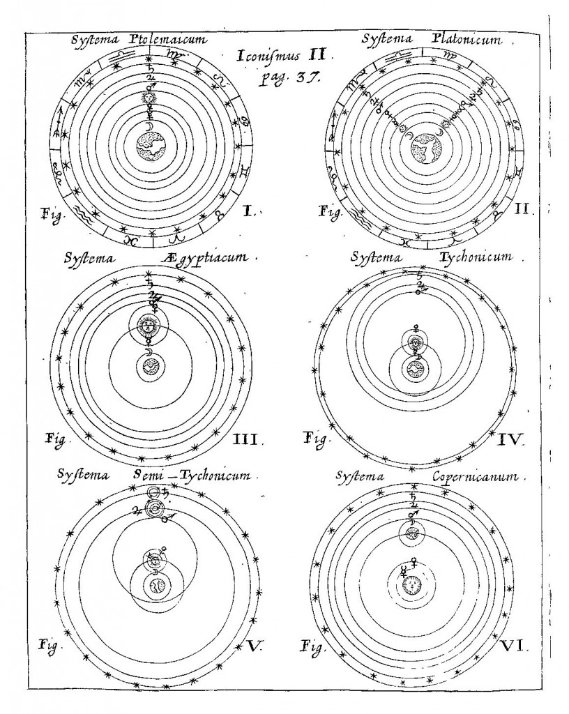 Diagrams of the different world systems, Ptolemaic, Platonic, Egyptian, Copernican, Tychonic and semi-Tychonic from Iter Exstaticum (1671 ed.) p. 37