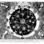 System of subterranean fires from Mundus Subterraneus (1678 edn.) vol. 1, p. 194