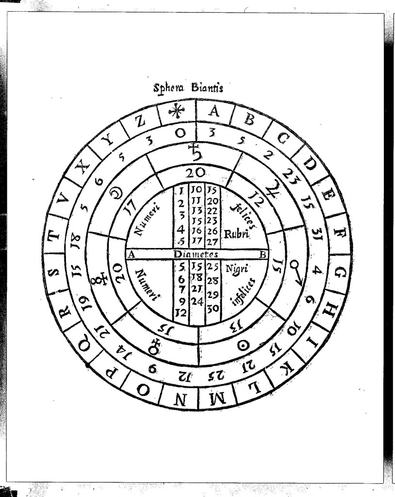 The Wheel of Life and Death, from Oedipus Aegyptiacus, tom. 2, vol. 2, p. 491.