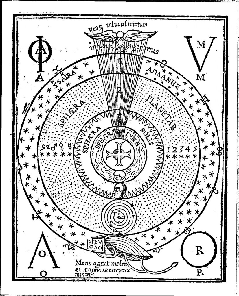 Symbolic representation of the Egyptian cosmic system, from Oedipus Aegyptiacus, tom. 2, vol. 1, p. 418.