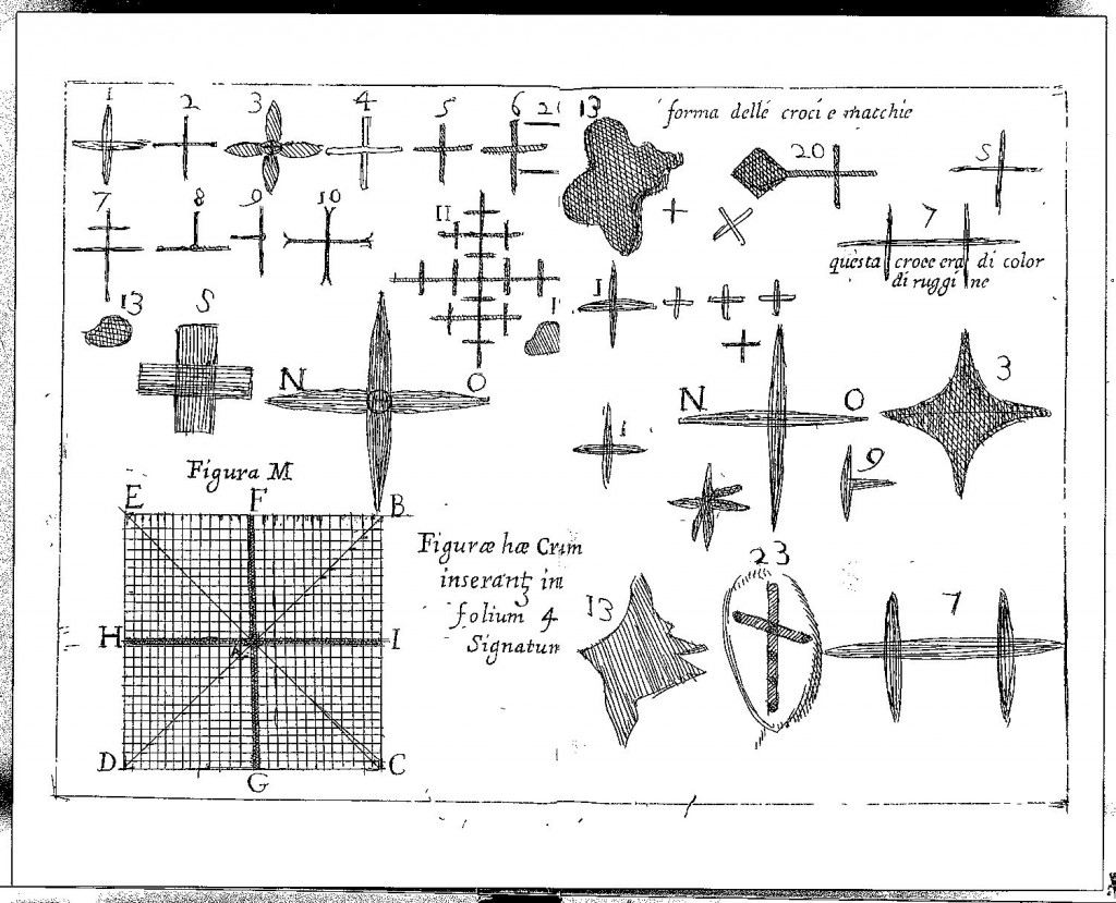 Prodigious crosses that appeared on clothing and sheets following the eruption of Vesuvius in 1660, from Diatribe de Prodigiosis Crucibus.