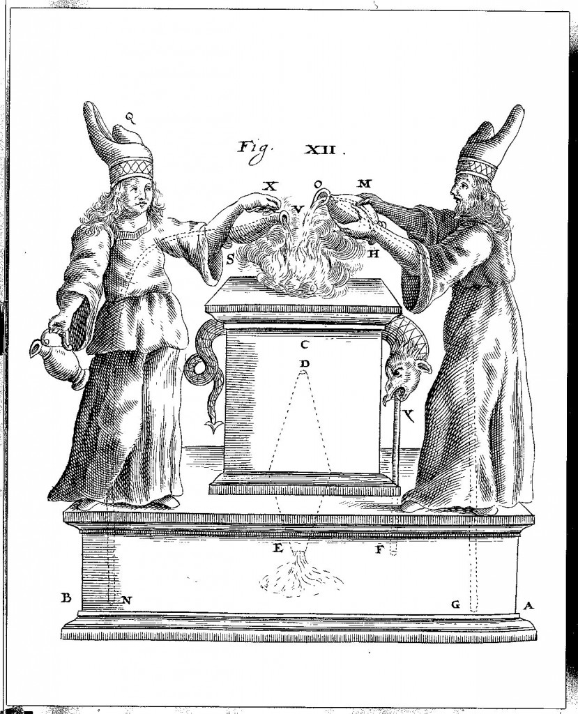 Isis and Osiris sacrificing, a pneumatic machine showing the fraudulence of Egyptian temple magic, from Kaspar Schott, Mechanica Hydraulico-Pneumatica, p. 245