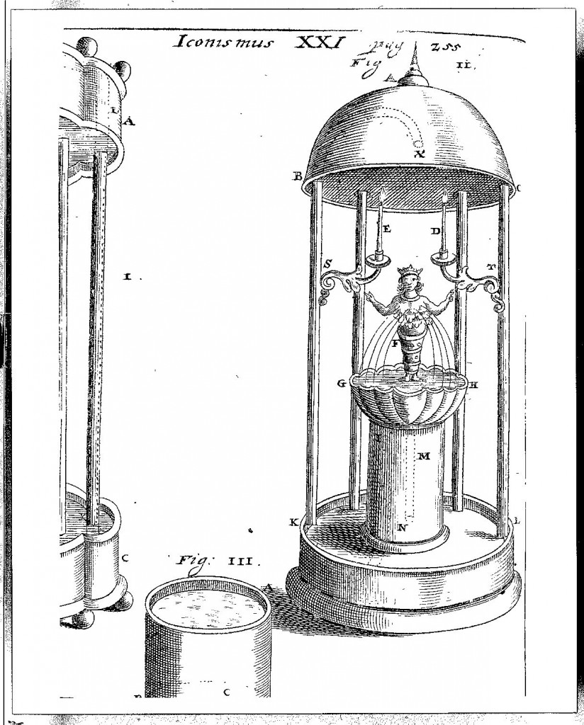 Multimammary goddess, from Kaspar Schott, Mechanica Hydraulico-Pneumatica, p. 255