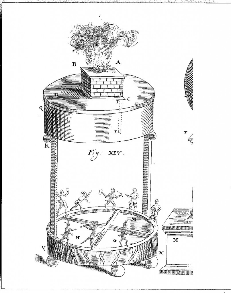 The altar of the gods, from Kaspar Schott, Mechanica Hydraulico-Pneumatica, p. 247