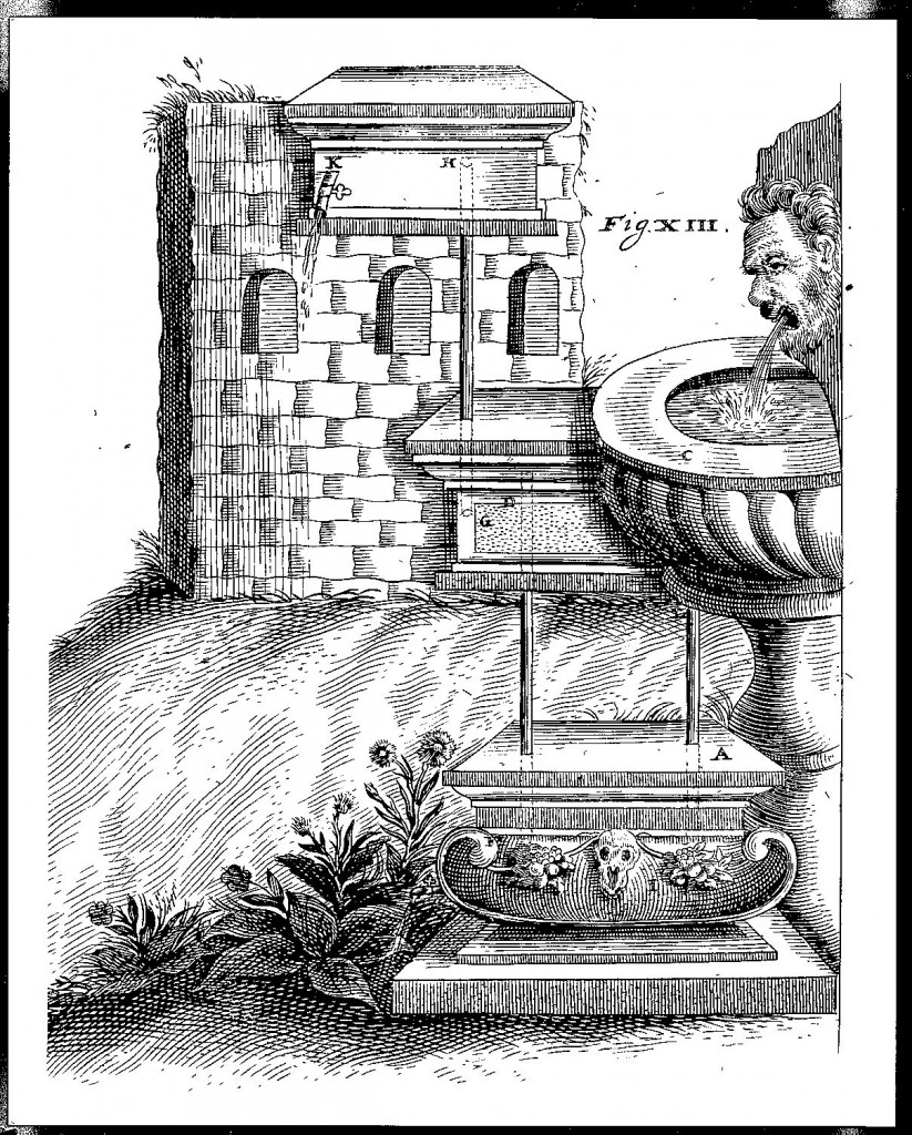 Vomiting fountain, from Kaspar Schott, Mechanica Hydraulico-Pneumatica, p. 210.