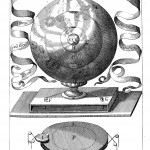 Kircher's reconstruction of the legendary sphere of Archimedes, imitating the motion of the planets with the aid of magnets. From Magnes, sive de Arte Magnetica (1643 ed.) p. 305