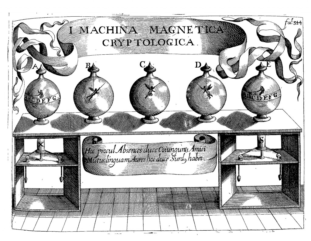 Magnetic cryptological machine, from Magnes, sive de Arte Magnetica (1643 ed.) p. 344