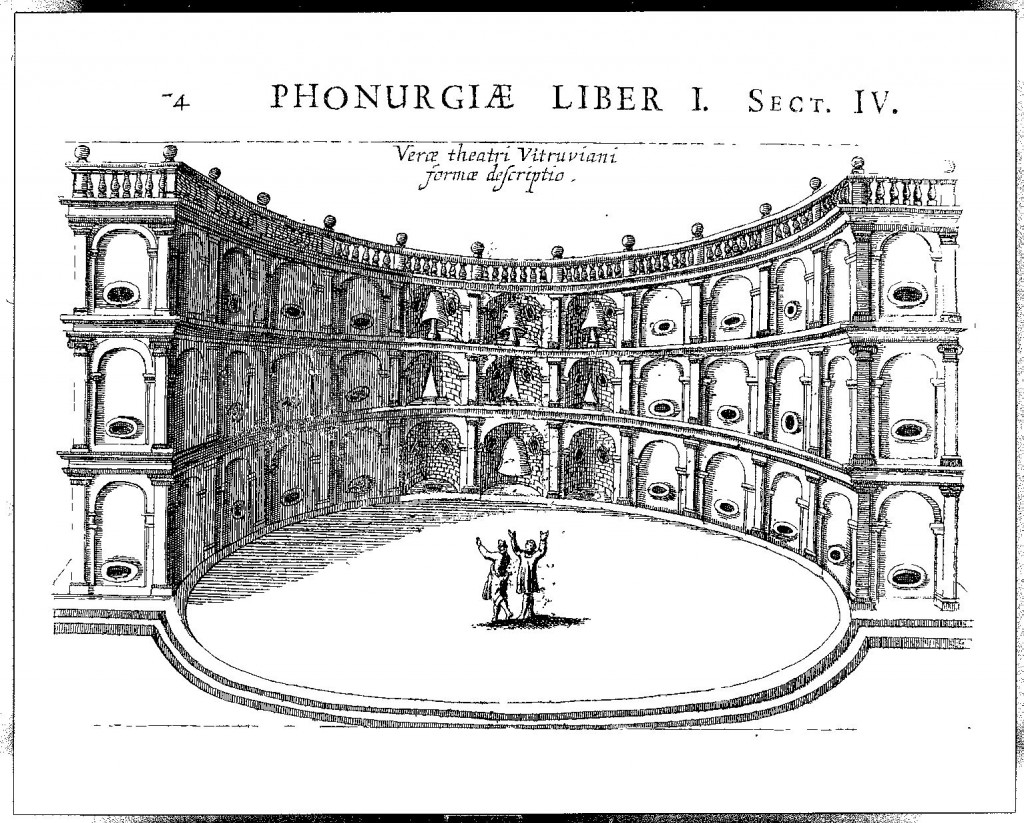 The Vitruvian theater, from Phonurgia nova, p. 74.