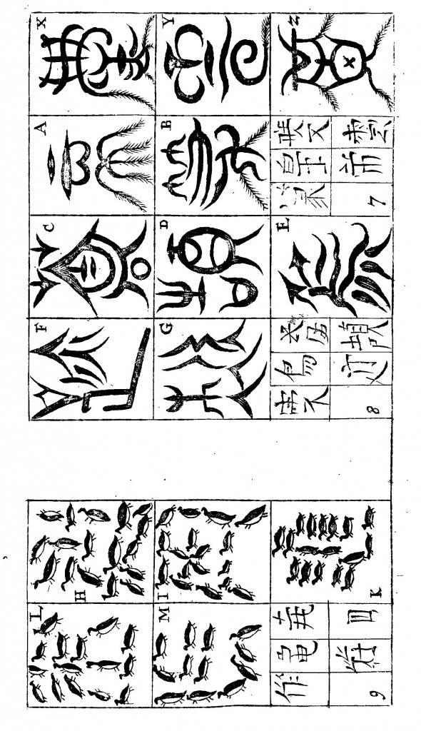 The origins of the Chinese characters according to Kircher, from China Illustrata, p. 229.