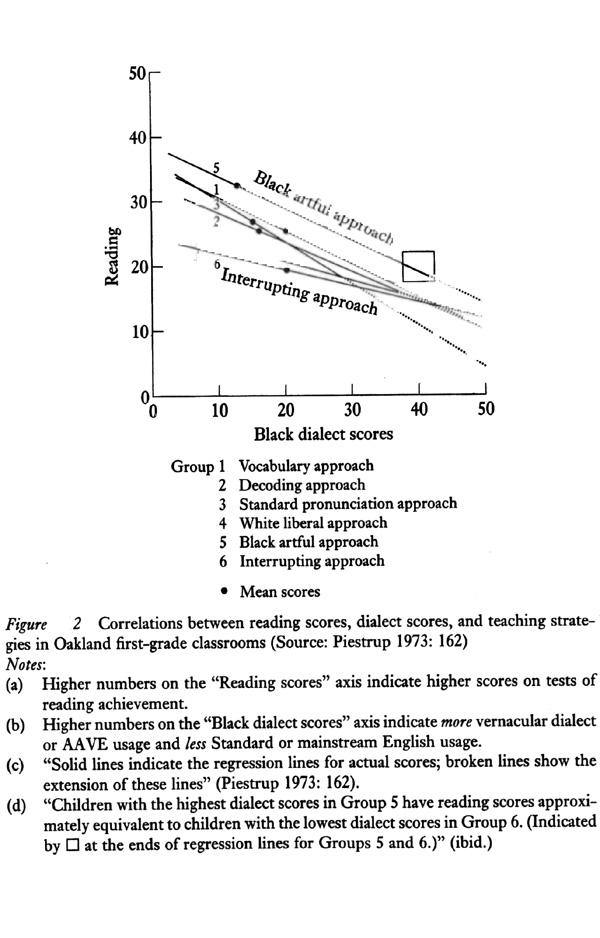 Ebonics research paper