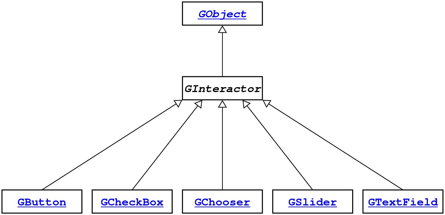 """GInteractor : public <a href=""""..."""