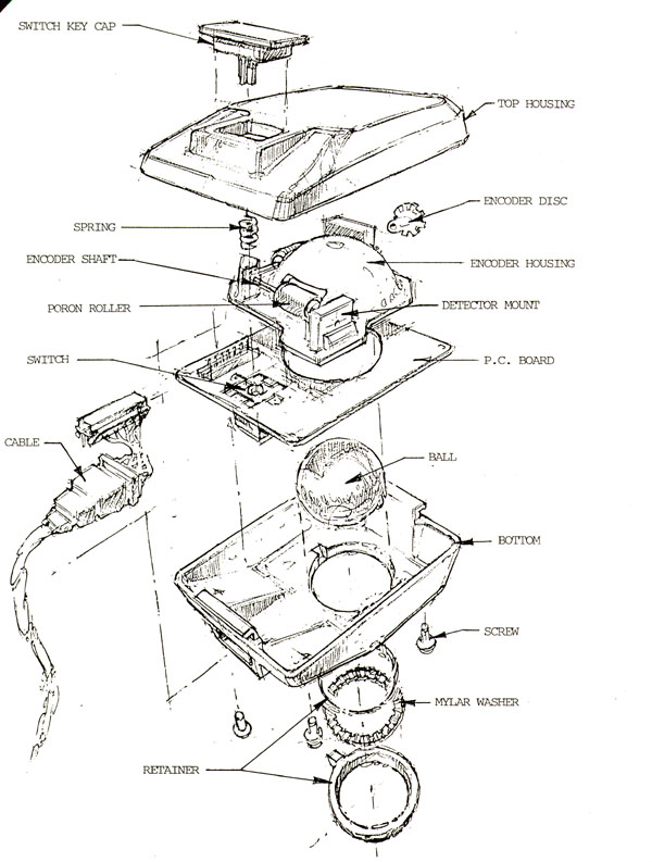Exploded View Of Apple Mouse