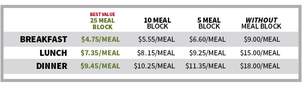 Faculty Meal Plan pricing