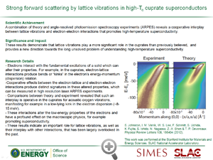 "DOE Highlight of Professor Tom Devereaux and Z-X Shen's paper ""Evidence for the importance of extended Coulomb interactions and forward scattering in cuprate superconductors"", Physical Review Letters 108 (2012)"