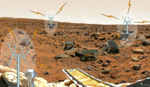 Mars Rover Navigation Using Gps Self Calibrating