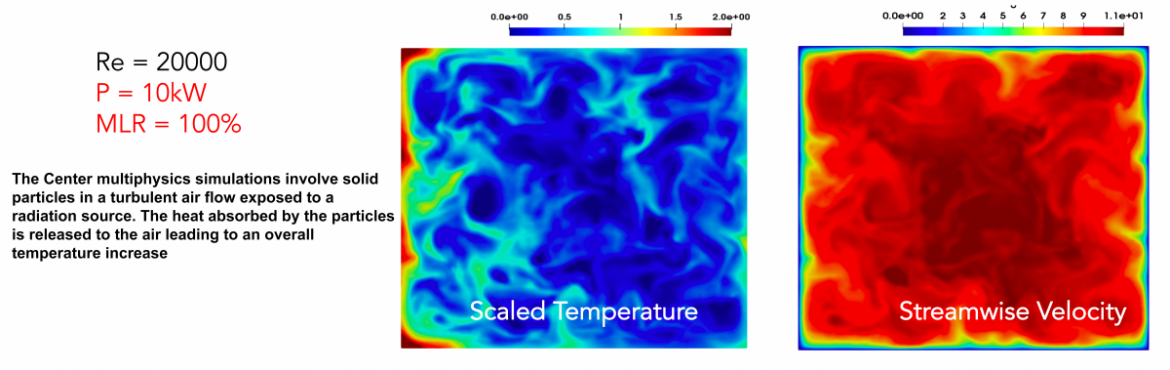 The Center multiphysics simulations
