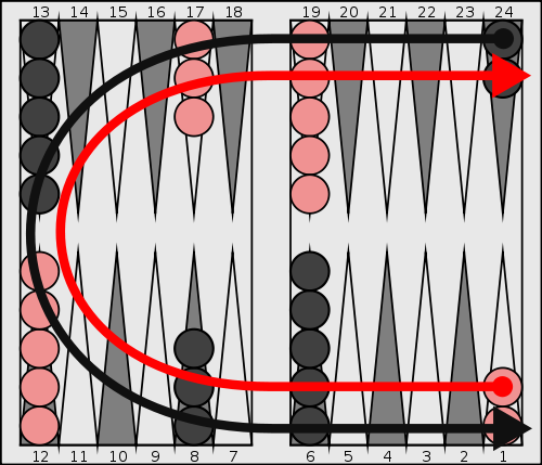 backgammon start positions