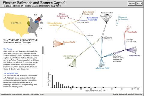 p1-spatialhistory-network