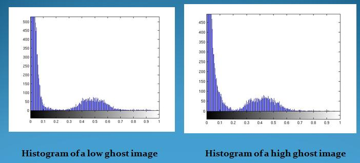 Local software projects/MRI ghost artifact detection - VISTA