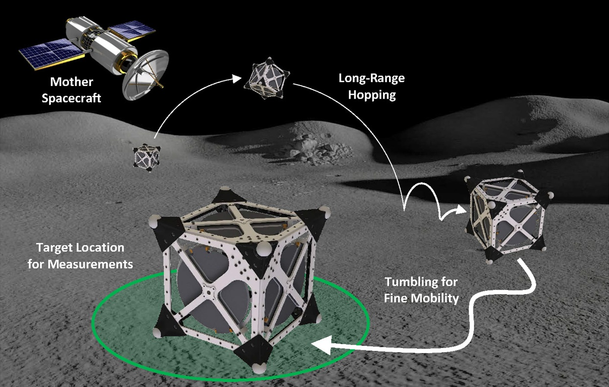 Spacecraft/Rover Hybrids for the Exploration of Small Solar